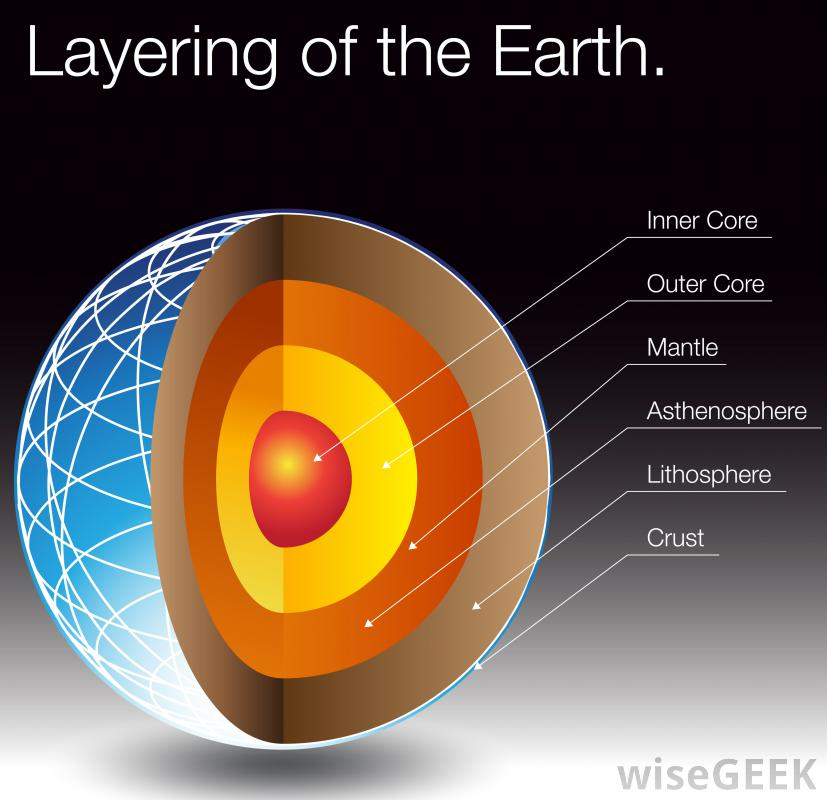 Earths inner layers aliens guide to earth ccuart Images